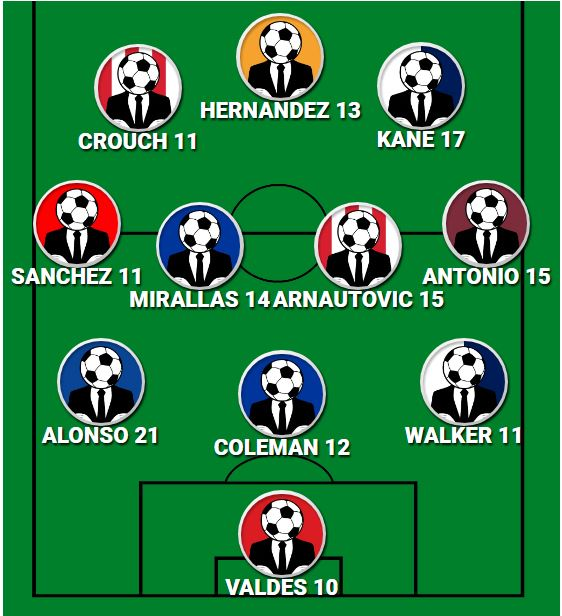 Gameweek 21 Dream Team