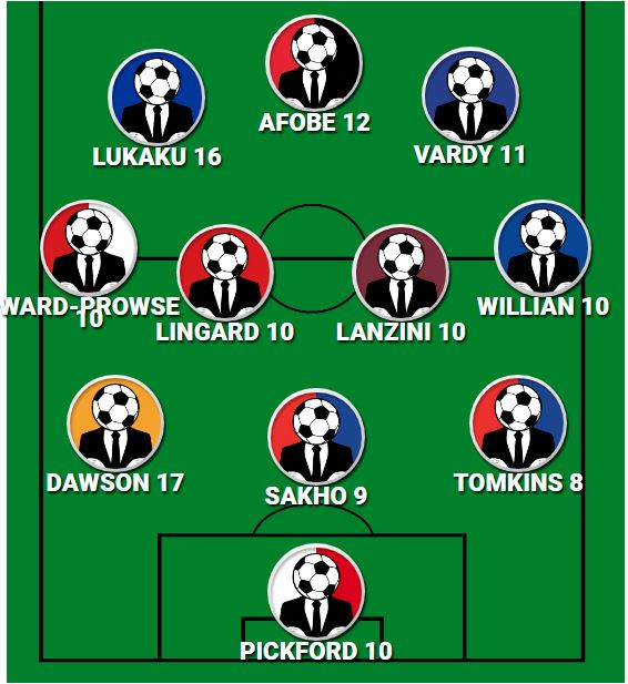 Gameweek 29 Dream Team