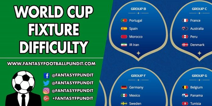 World Cup Fixture Difficulty