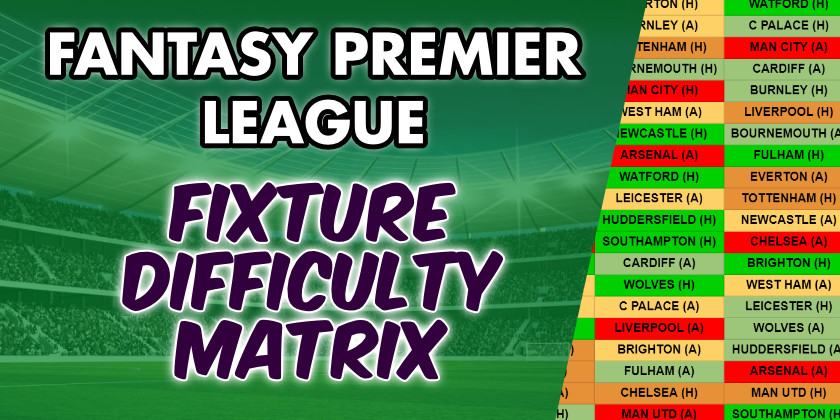 FPL Fixture Analysis Matrix