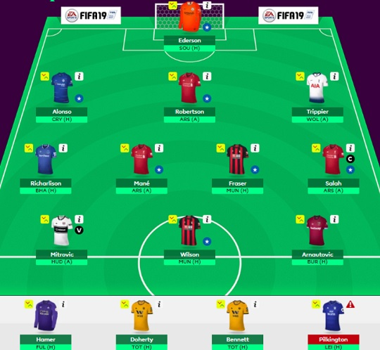 Gameweek 11 Team - Kash