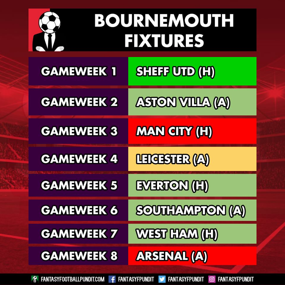 Bournemouth Fixtures FPL