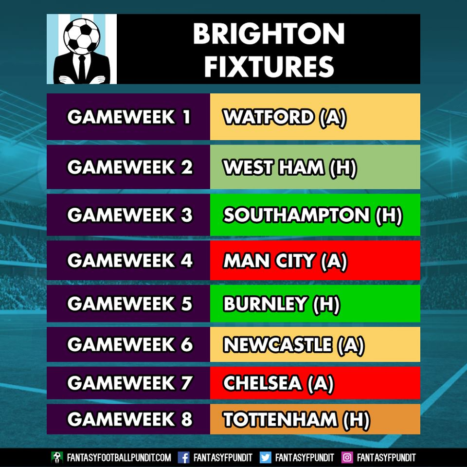 Brighton fixtures for GW1 to GW8