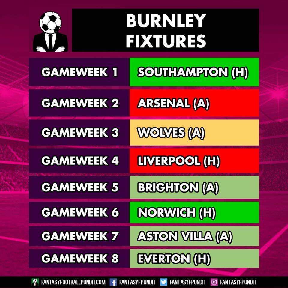 Burnley Fixtures FPL