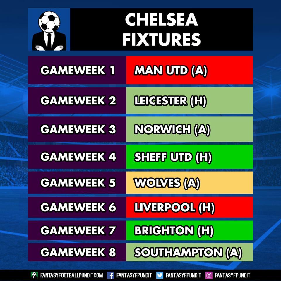 Chelsea Fixtures FPL