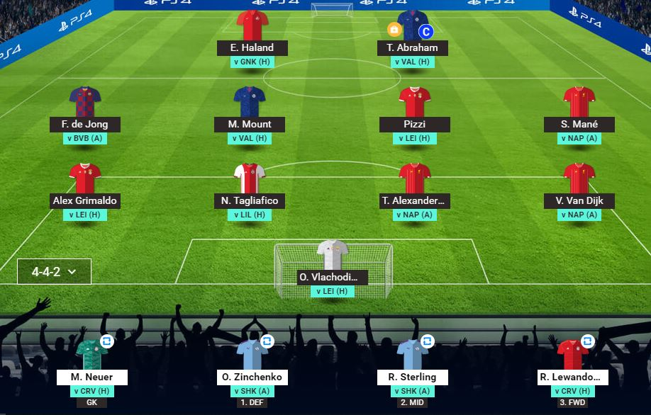 UCL Fantasy Team Lineup